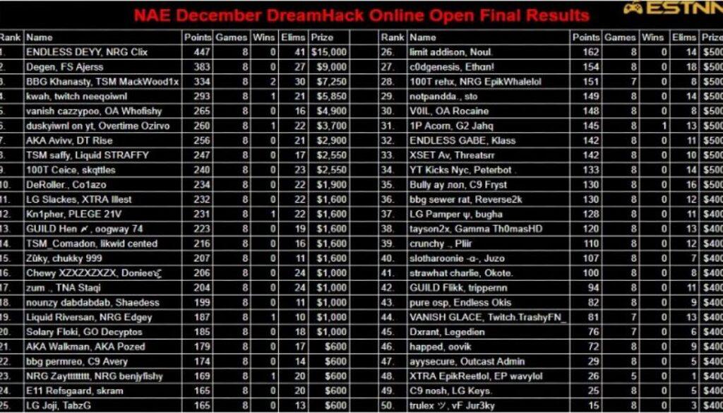 DH-January-Results-800x450.jpg