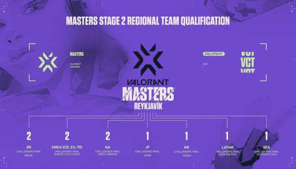valorant-masters-iceland-800x450.jpg