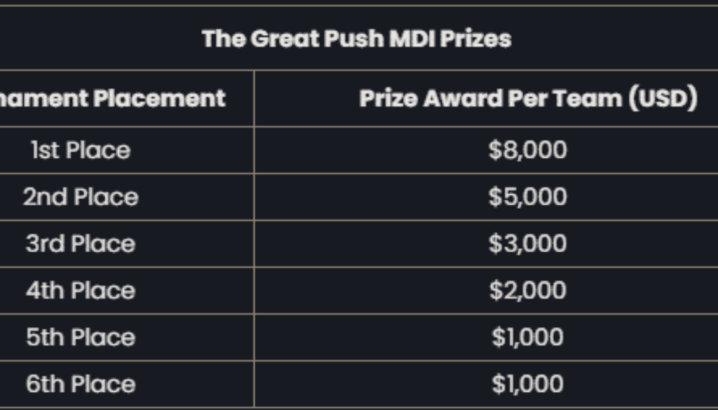 the-great-push-wow-prizes.png