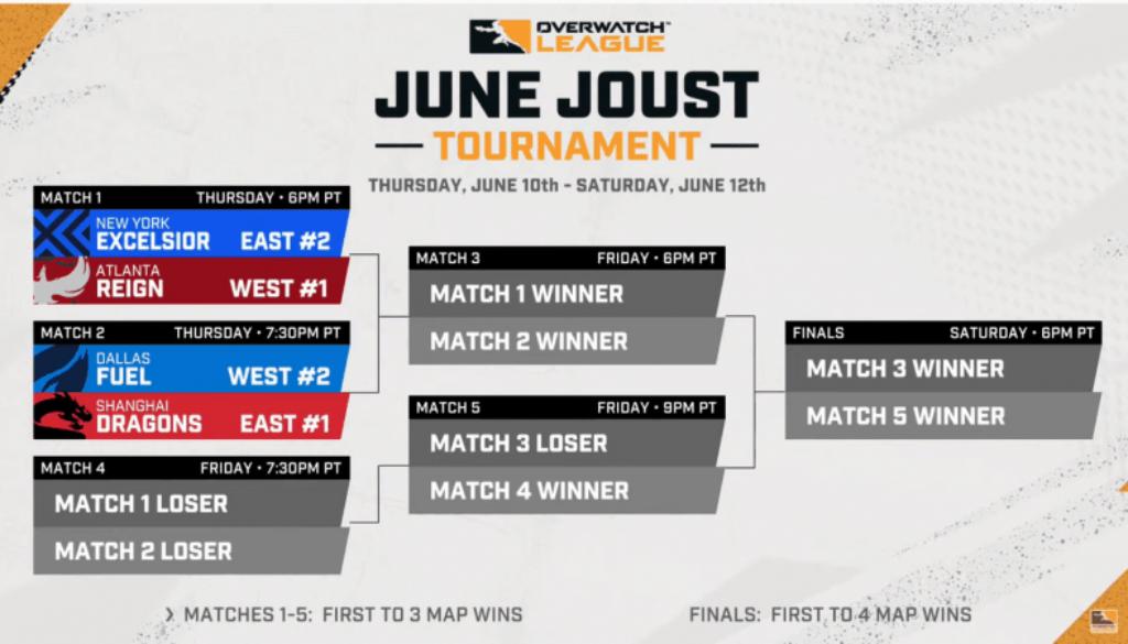 owljunejoustfinal-796x450.png